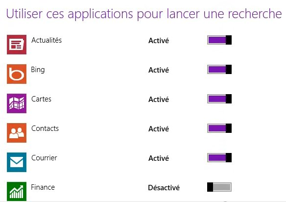 Windows 8 archives page 11 sur 15 m diaforma - Application pour prendre la temperature ...