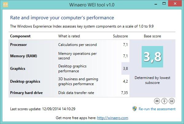 windows 8 1 tester les performances de son ordinateur m diaforma. Black Bedroom Furniture Sets. Home Design Ideas