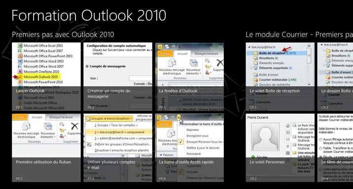Formation Outlook 2010