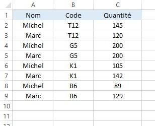 Excel 2016 - Tableau croisé dynamique - Médiaforma