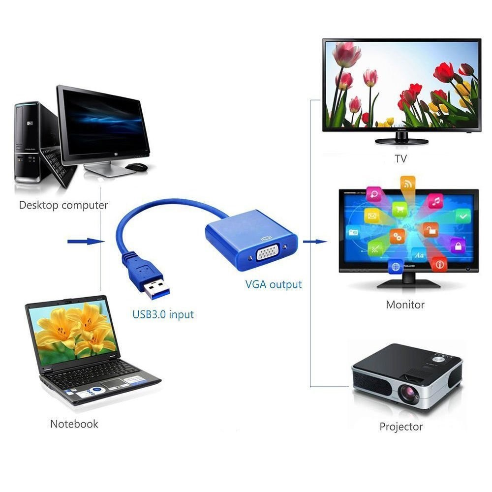 Windows 10 connecter un cran vga sur un port usb m diaforma - Connecter un pc de bureau en wifi ...