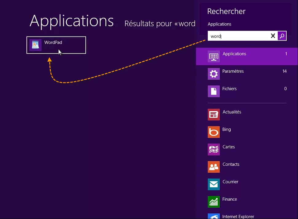 Lancer une application bureau m diaforma - Afficher ordinateur sur bureau windows 8 ...